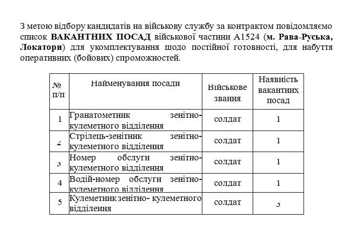 Вакансії Рава-Руська локатори